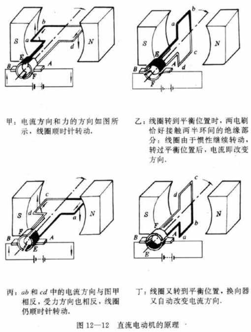 第五节 直流电动机