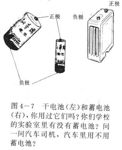 三 电流图片