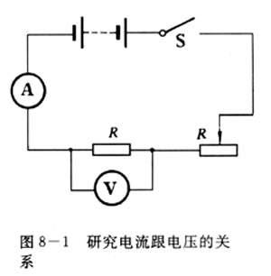 电流跟电压,电阻的关系
