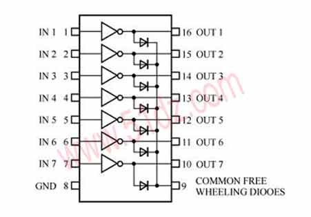 5v步进电机加驱动板