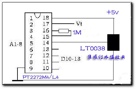 pt2262/2272编解码集成电路介绍